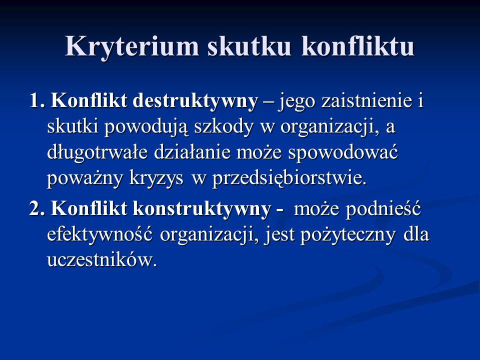 Kryterium skutku konfliktu