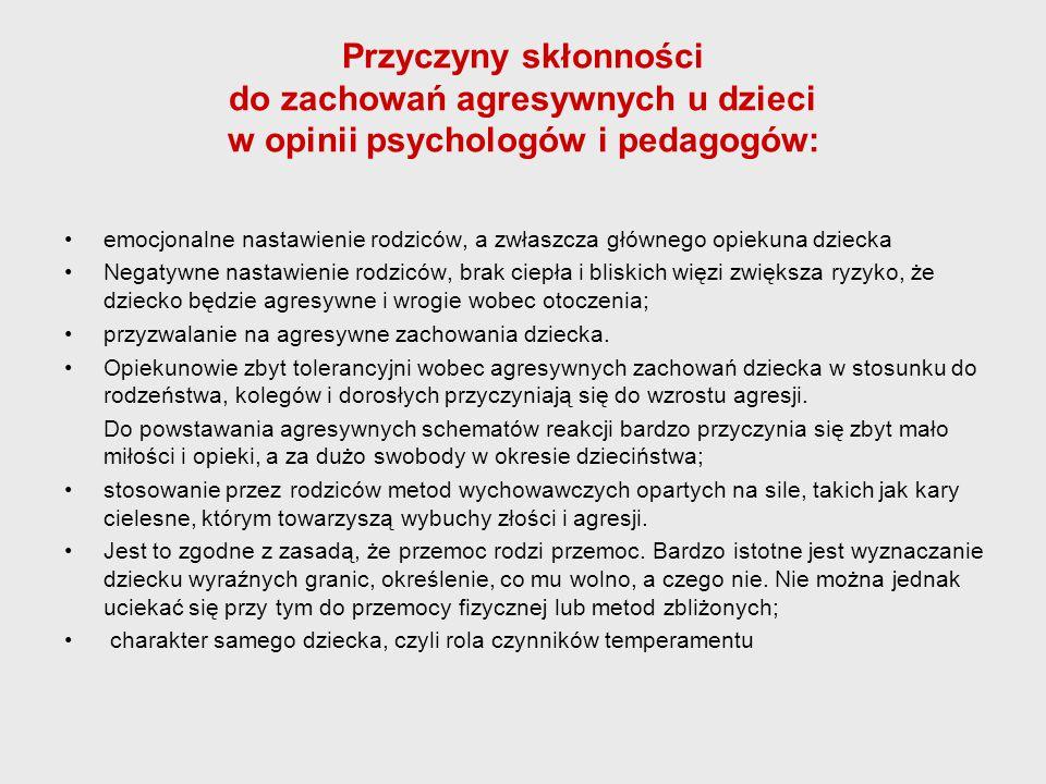 Przyczyny skłonności do zachowań agresywnych u dzieci w opinii psychologów i pedagogów: