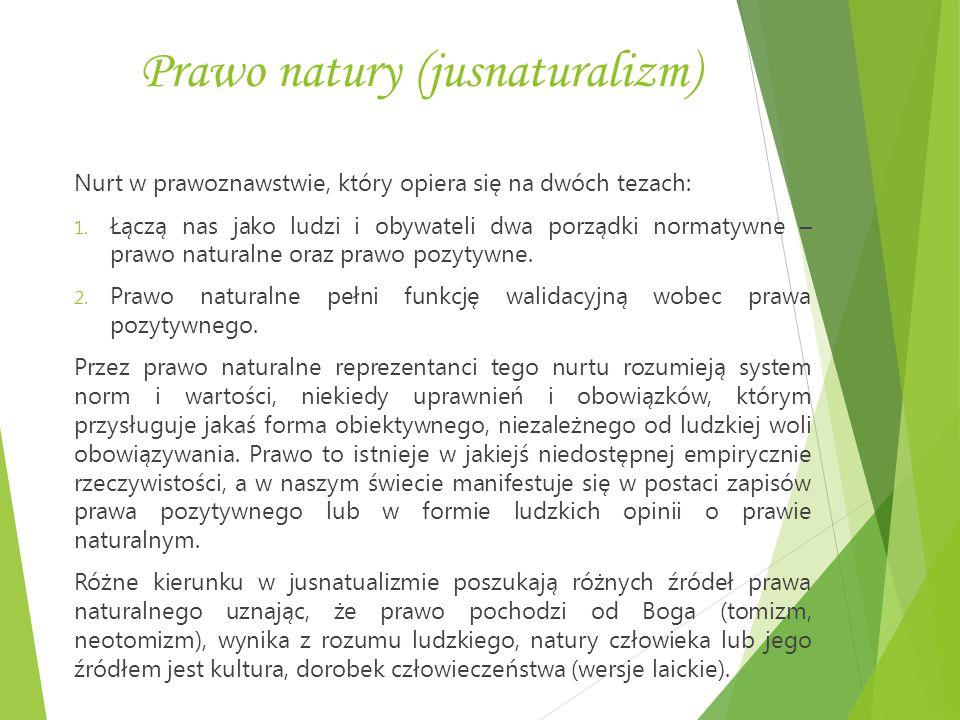Prawo natury (jusnaturalizm)