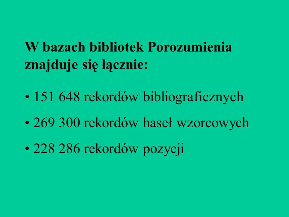W bazach bibliotek Porozumienia znajduje się łącznie: