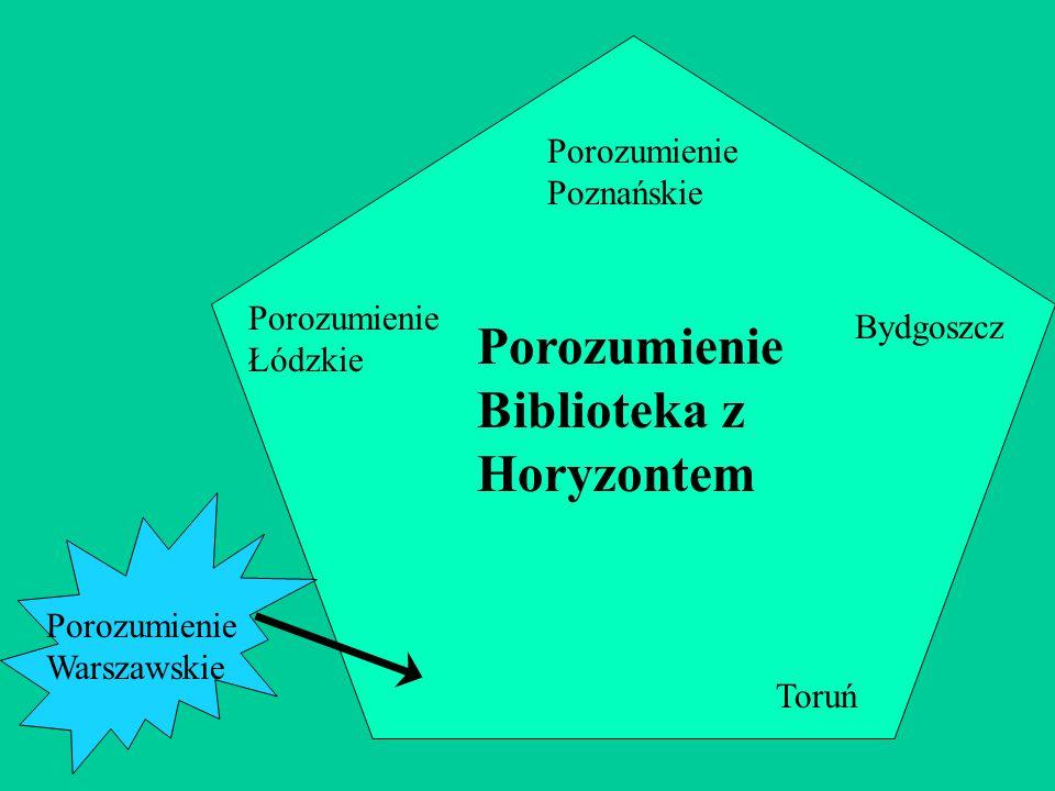 Porozumienie Biblioteka z Horyzontem