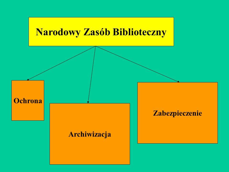 Narodowy Zasób Biblioteczny