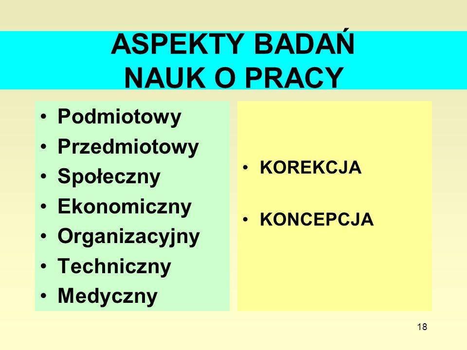 ASPEKTY BADAŃ NAUK O PRACY