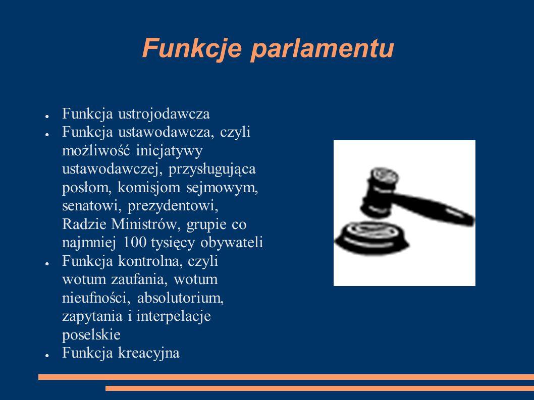 Funkcje parlamentu Funkcja ustrojodawcza