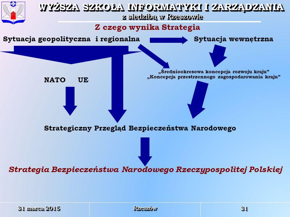 Strategia Bezpieczeństwa Narodowego Rzeczypospolitej Polskiej