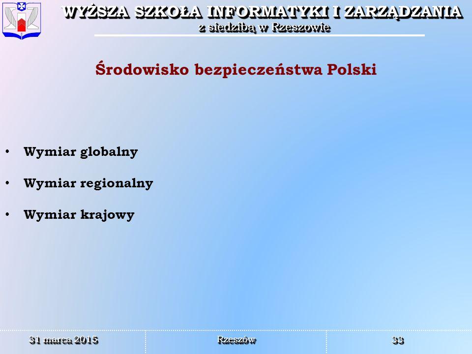 Środowisko bezpieczeństwa Polski