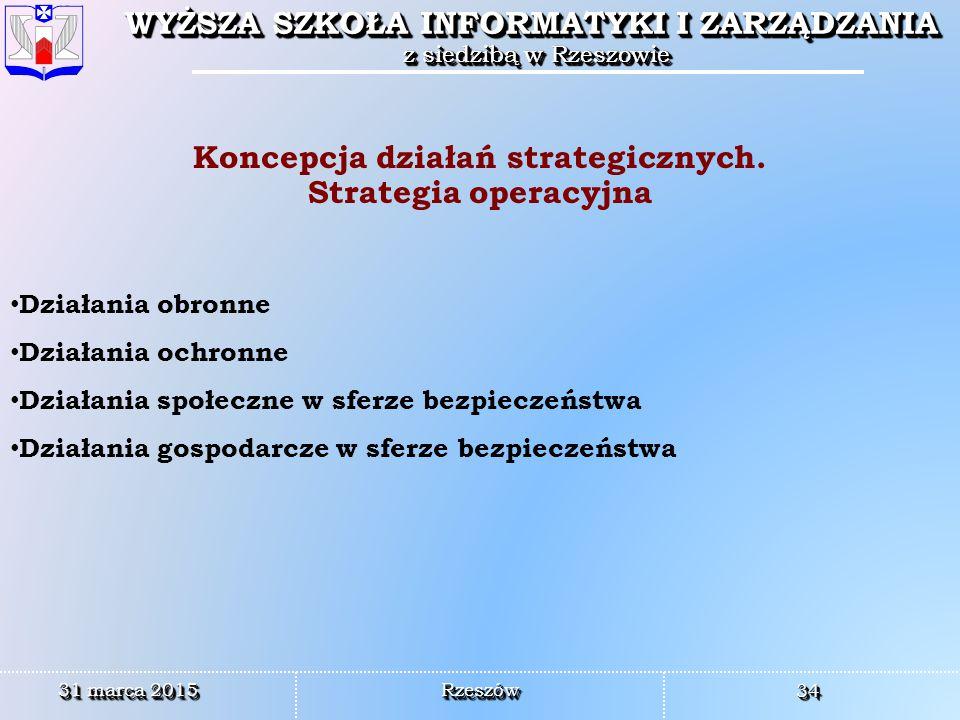 Koncepcja działań strategicznych.