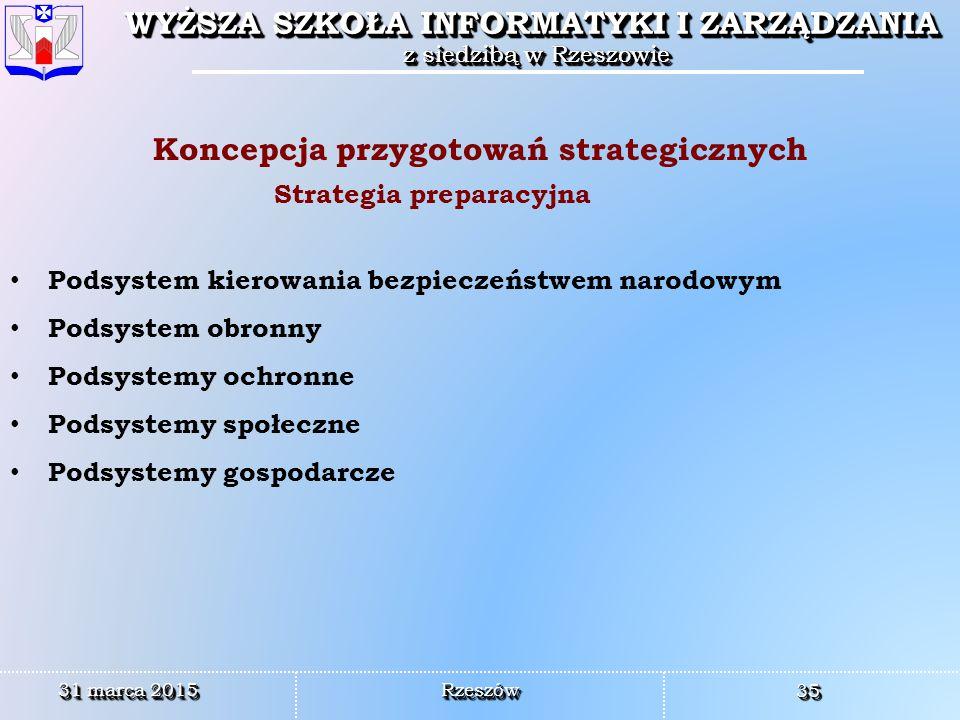 Koncepcja przygotowań strategicznych