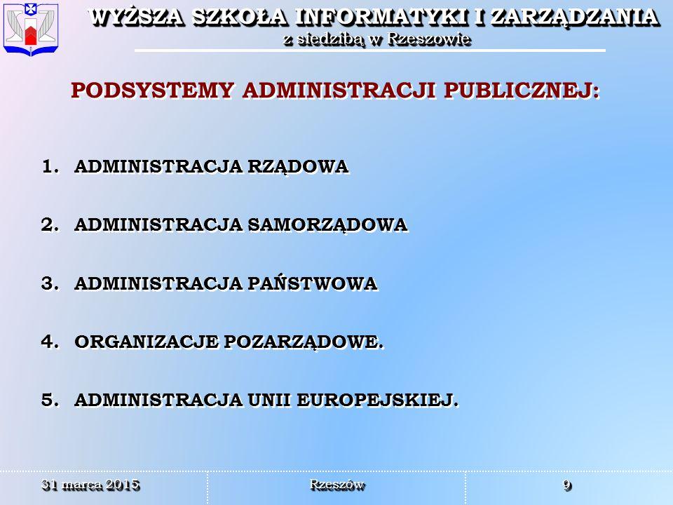 PODSYSTEMY ADMINISTRACJI PUBLICZNEJ: