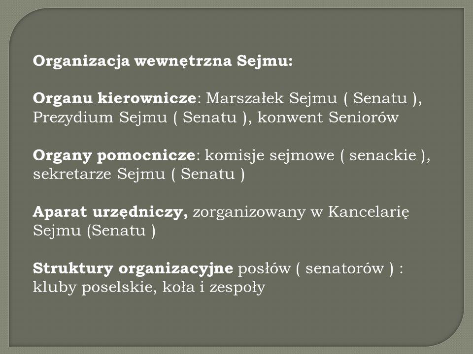 Organizacja wewnętrzna Sejmu: