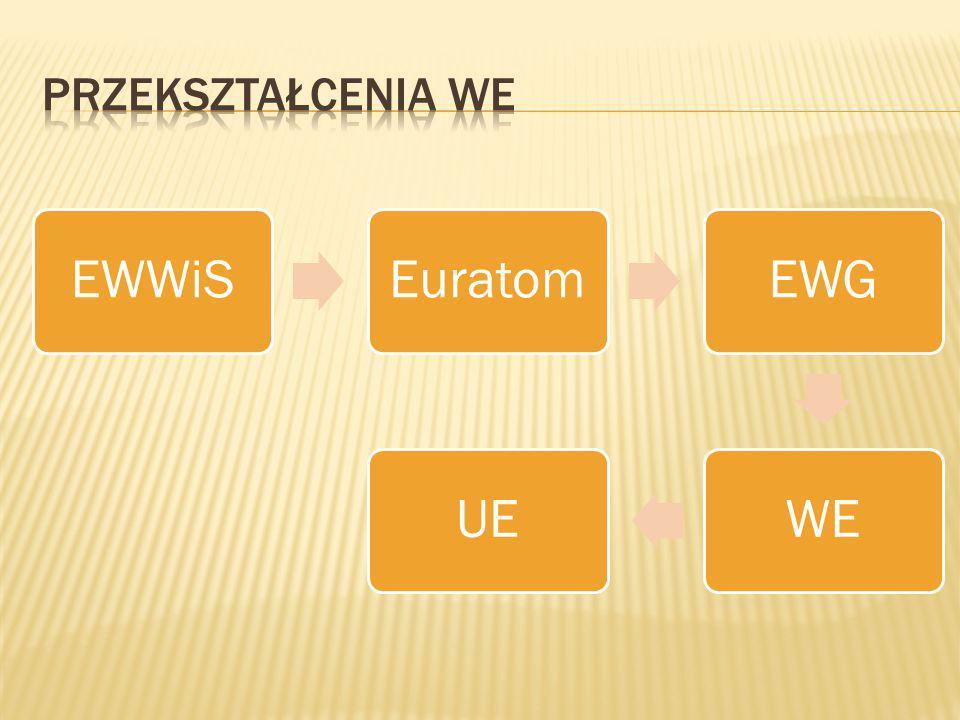 Przekształcenia WE EWWiS Euratom EWG WE UE
