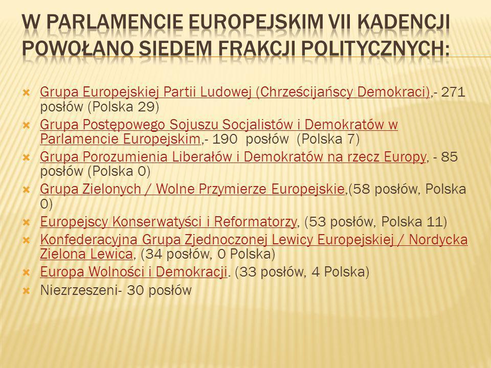 W Parlamencie Europejskim VII kadencji powołano siedem frakcji politycznych: