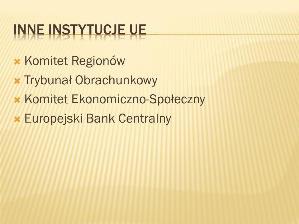 Inne Instytucje UE Komitet Regionów Trybunał Obrachunkowy
