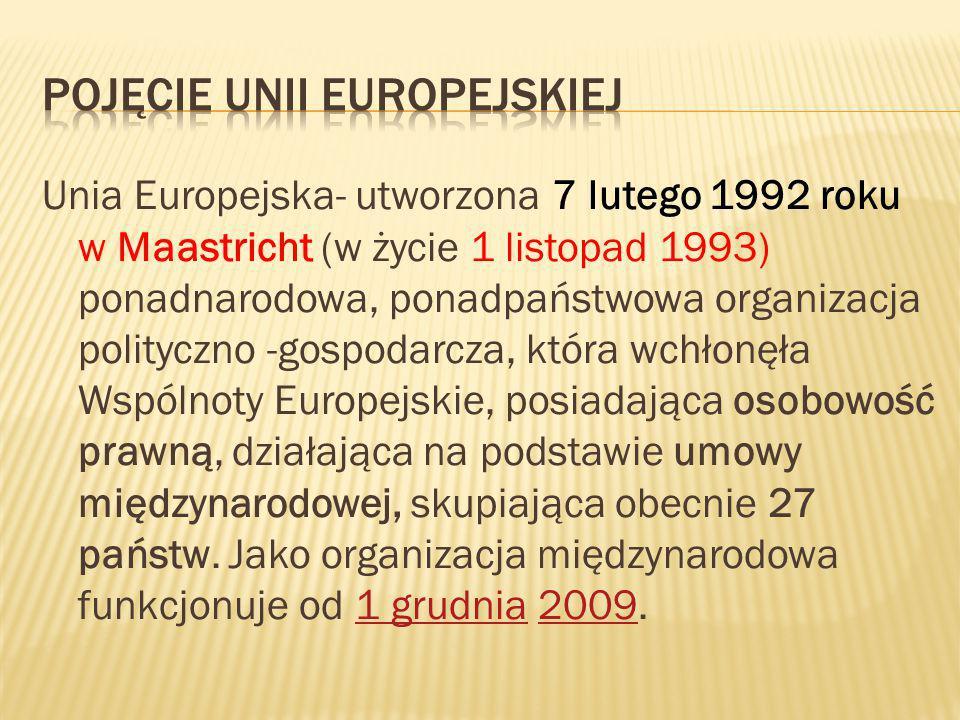 Pojęcie Unii Europejskiej