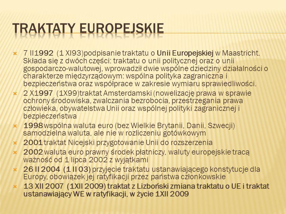 Traktaty Europejskie