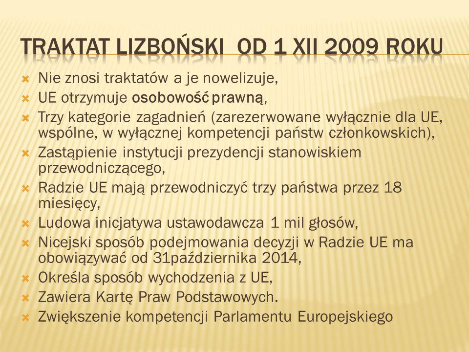 Traktat Lizboński od 1 XII 2009 roku