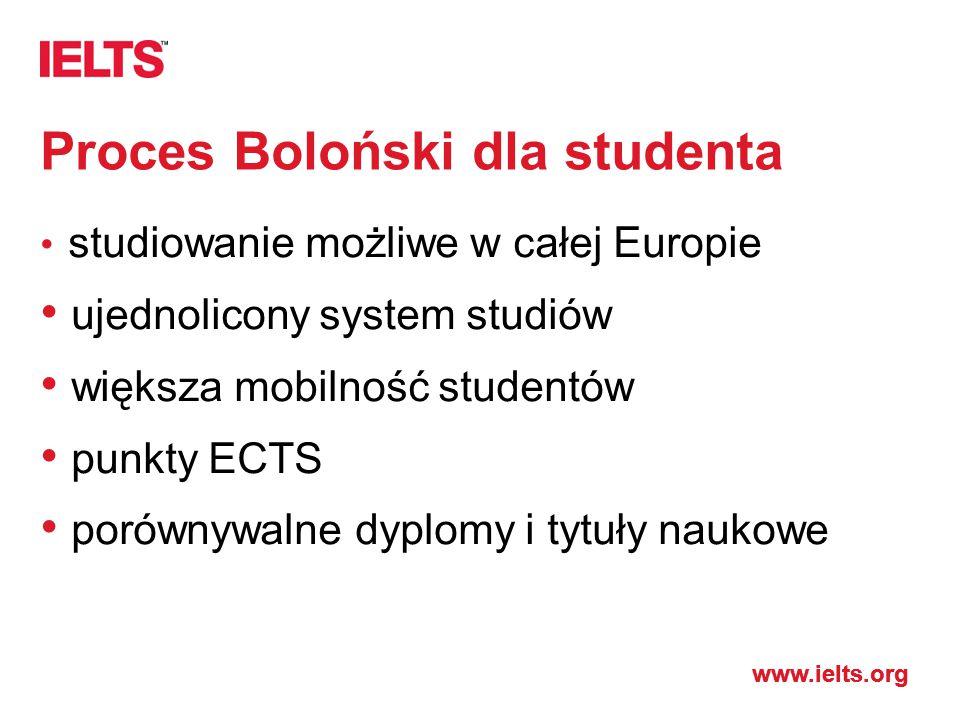 Proces Boloński dla studenta