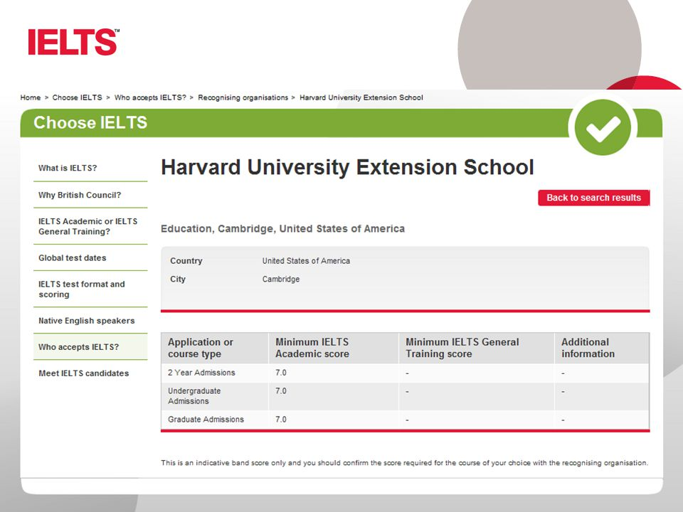 Minimum Academic Band Score dla Harvard University