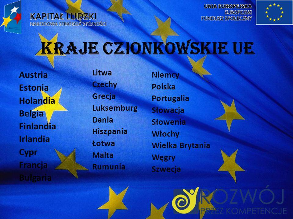 Kraje członkowskie UE Litwa Czechy Grecja Luksemburg Dania Hiszpania Łotwa Malta Rumunia