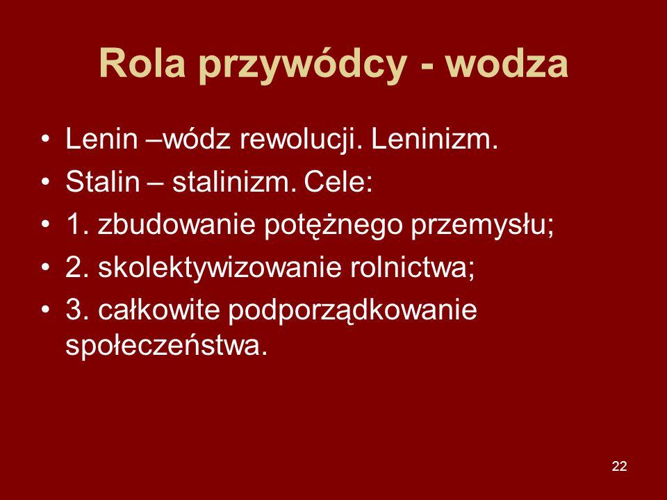 Rola przywódcy - wodza Lenin –wódz rewolucji. Leninizm.