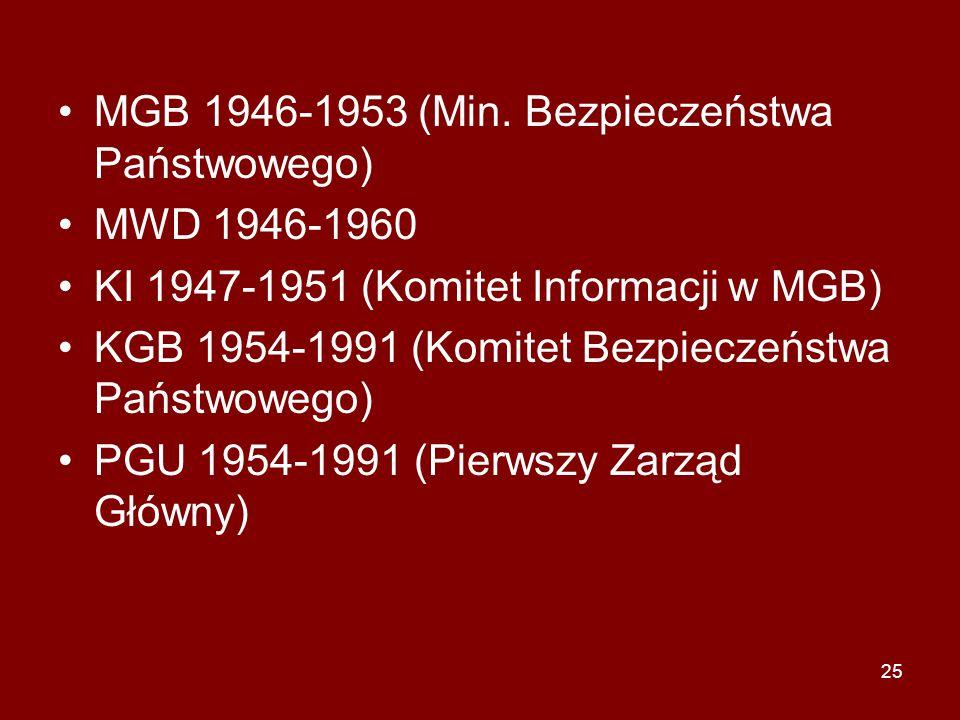 MGB 1946-1953 (Min. Bezpieczeństwa Państwowego)