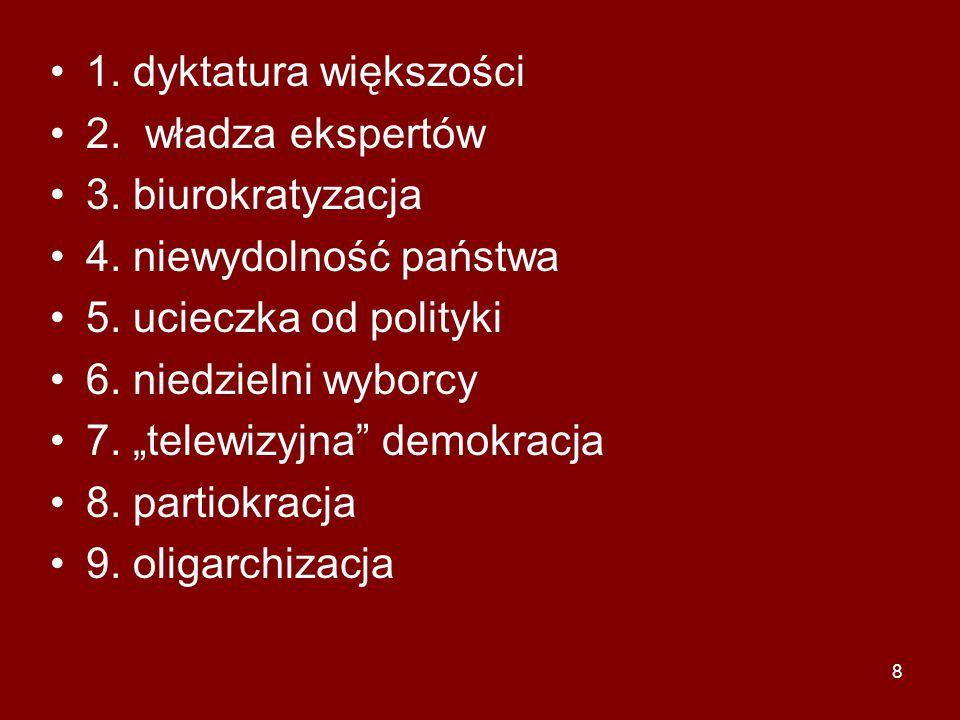 1. dyktatura większości 2. władza ekspertów. 3. biurokratyzacja. 4. niewydolność państwa. 5. ucieczka od polityki.