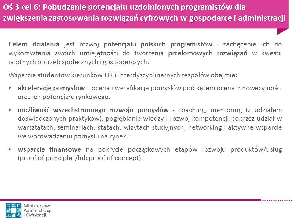 Oś 3 cel 6: Pobudzanie potencjału uzdolnionych programistów dla zwiększenia zastosowania rozwiązań cyfrowych w gospodarce i administracji