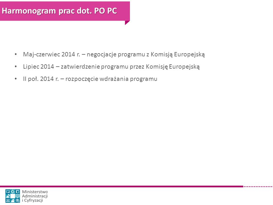 Harmonogram prac dot. PO PC