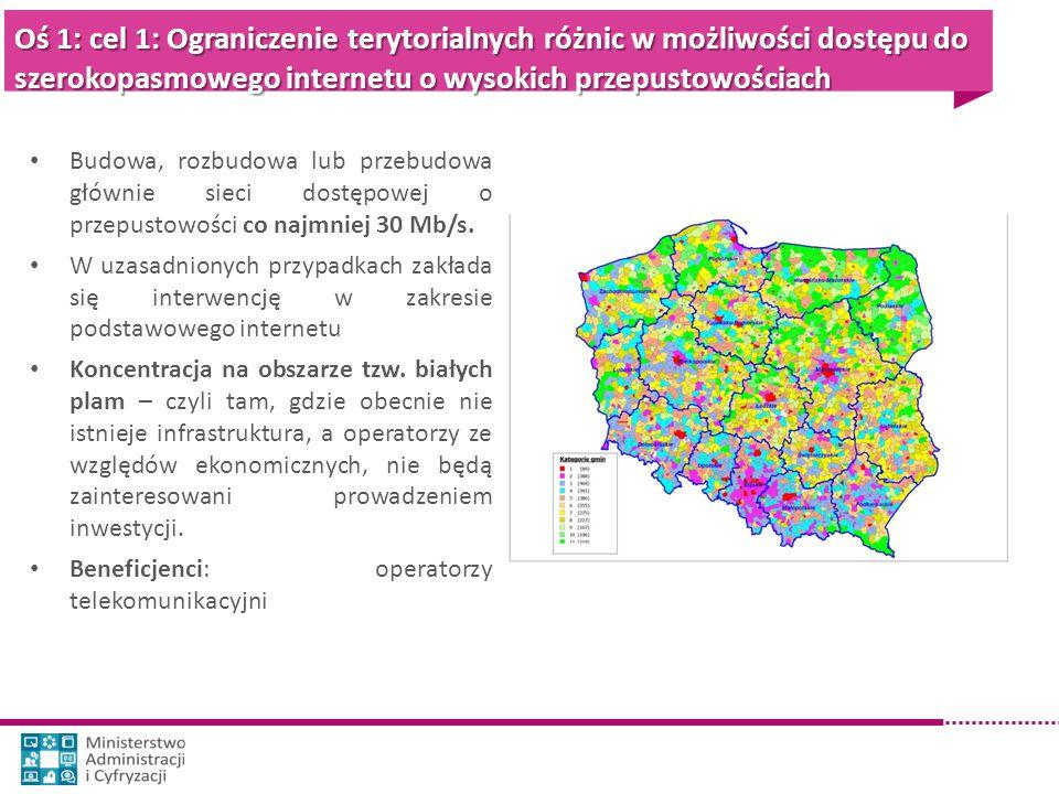 Oś 1: cel 1: Ograniczenie terytorialnych różnic w możliwości dostępu do szerokopasmowego internetu o wysokich przepustowościach