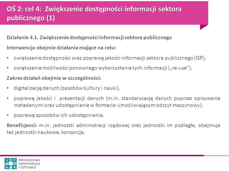 OŚ 2: cel 4: Zwiększenie dostępności informacji sektora publicznego (1)
