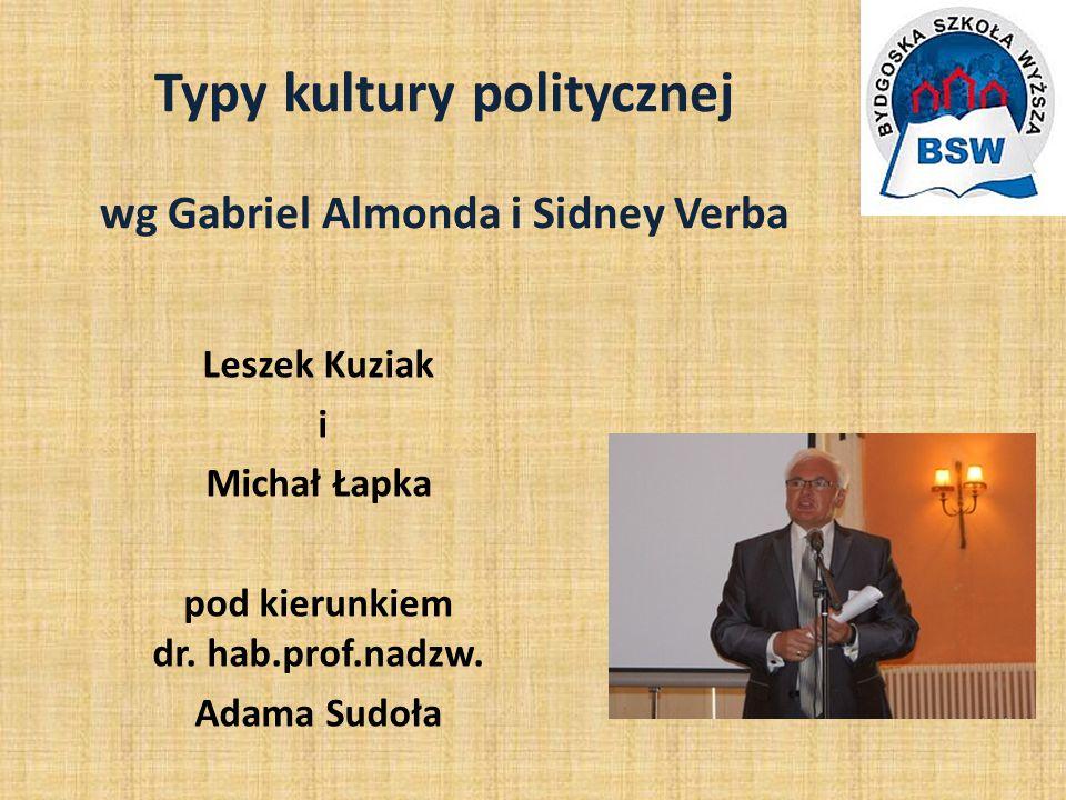 Typy kultury politycznej wg Gabriel Almonda i Sidney Verba