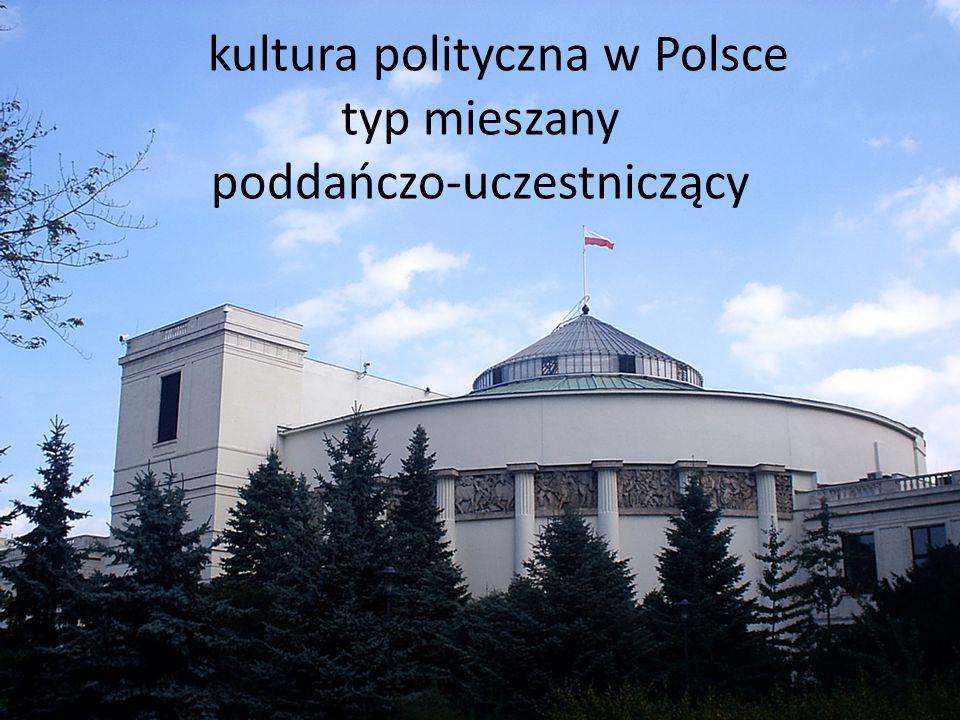 kultura polityczna w Polsce typ mieszany poddańczo-uczestniczący