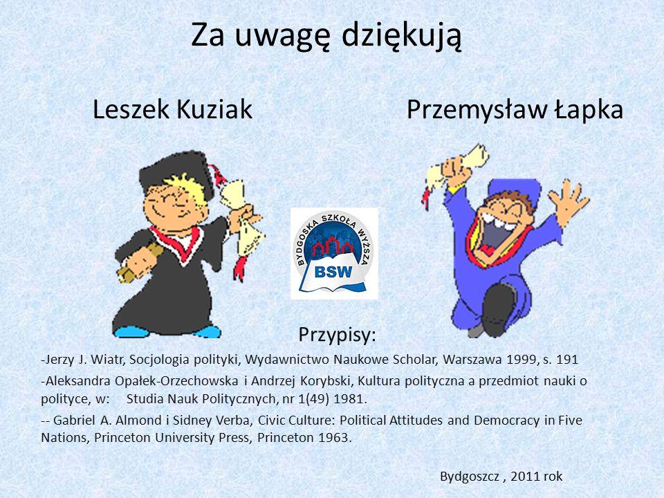 Za uwagę dziękują Leszek Kuziak Przemysław Łapka