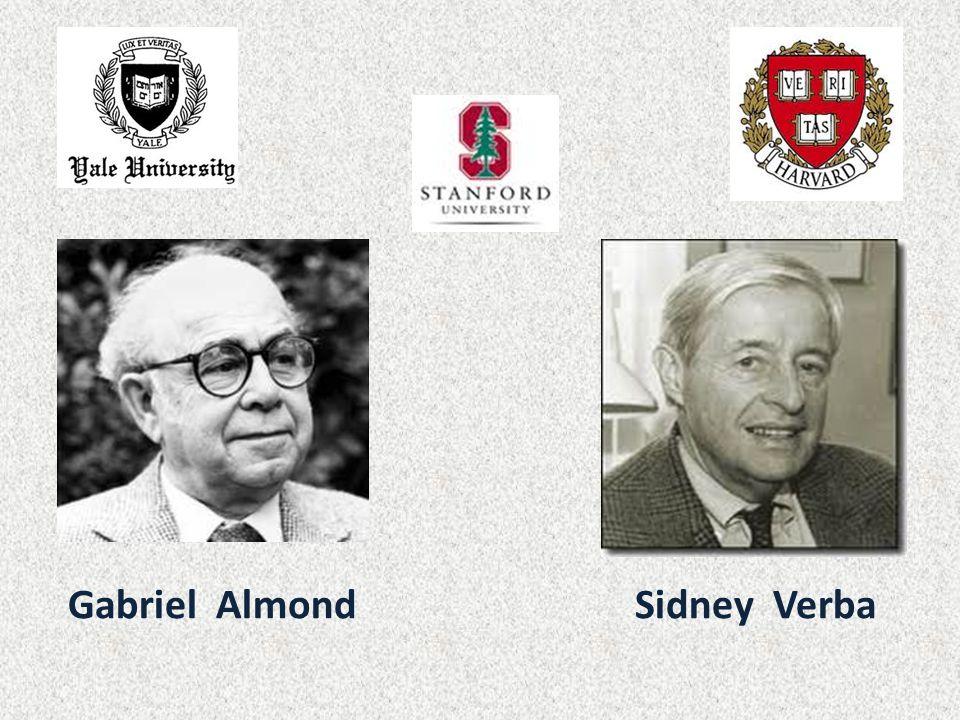 Gabriel Almond Sidney Verba
