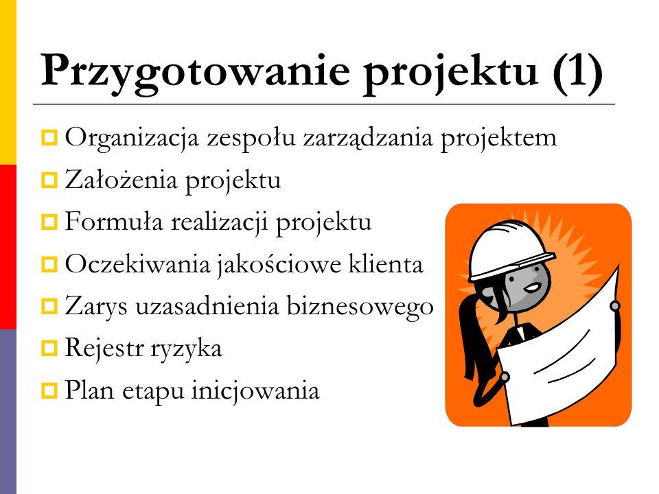 Przygotowanie projektu (1)