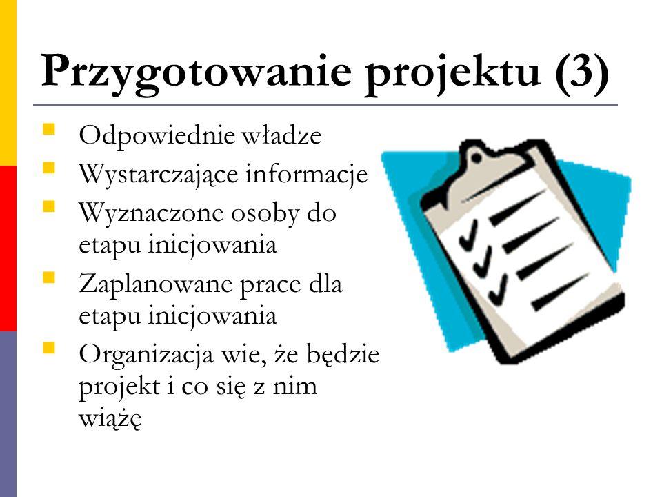 Przygotowanie projektu (3)