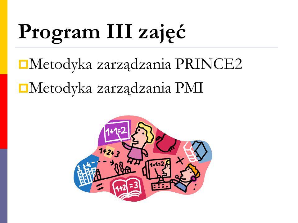 Program III zajęć Metodyka zarządzania PRINCE2