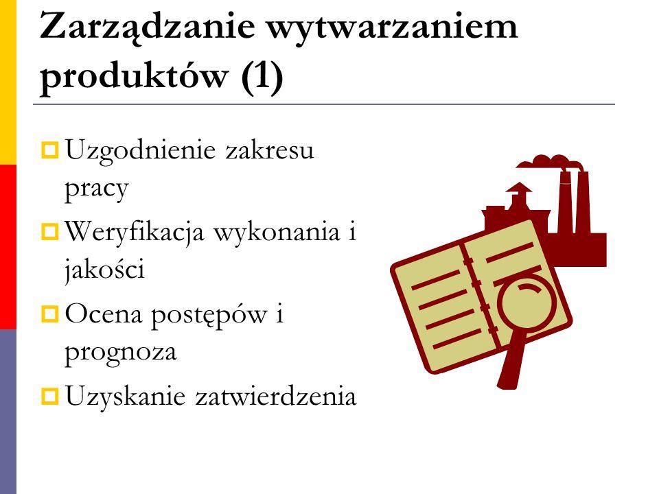 Zarządzanie wytwarzaniem produktów (1)