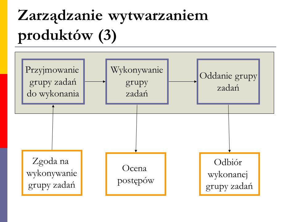 Zarządzanie wytwarzaniem produktów (3)