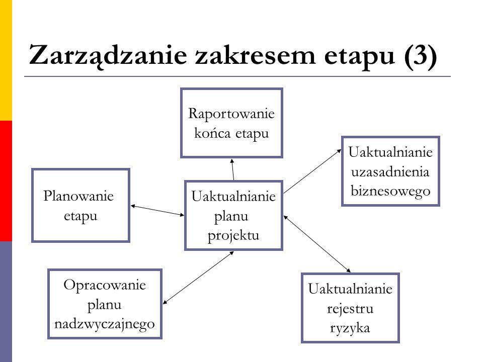 Zarządzanie zakresem etapu (3)