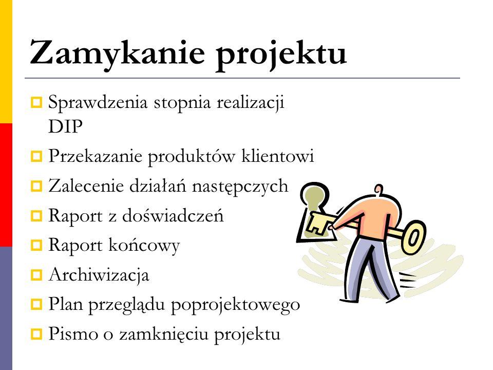 Zamykanie projektu Sprawdzenia stopnia realizacji DIP