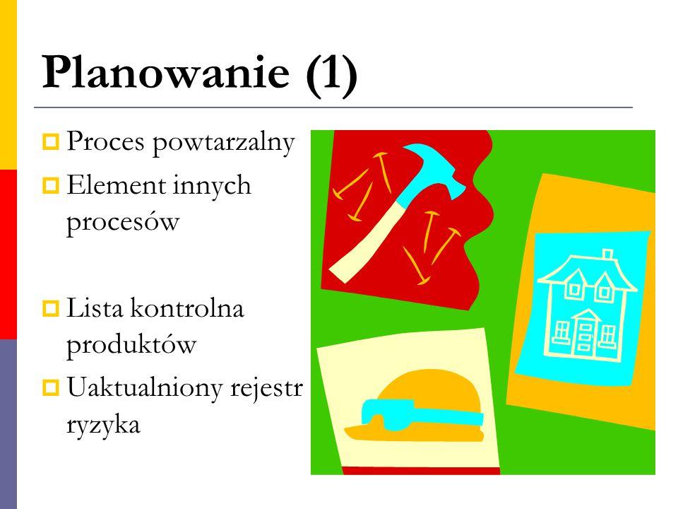 Planowanie (1) Proces powtarzalny Element innych procesów