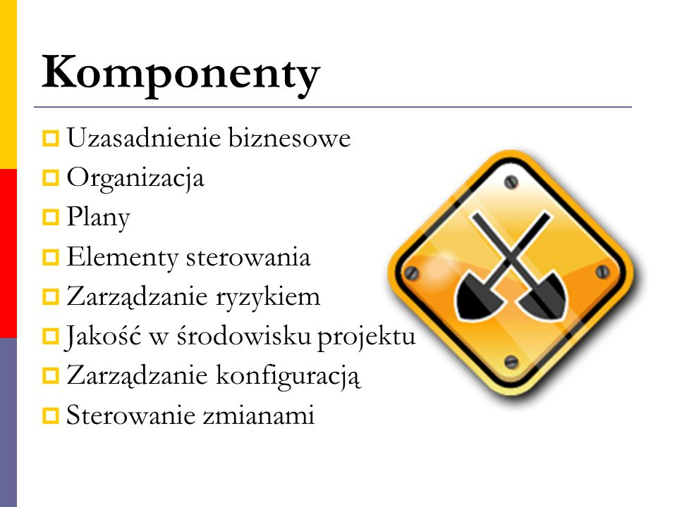 Komponenty Uzasadnienie biznesowe Organizacja Plany