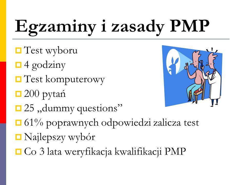 Egzaminy i zasady PMP Test wyboru 4 godziny Test komputerowy 200 pytań