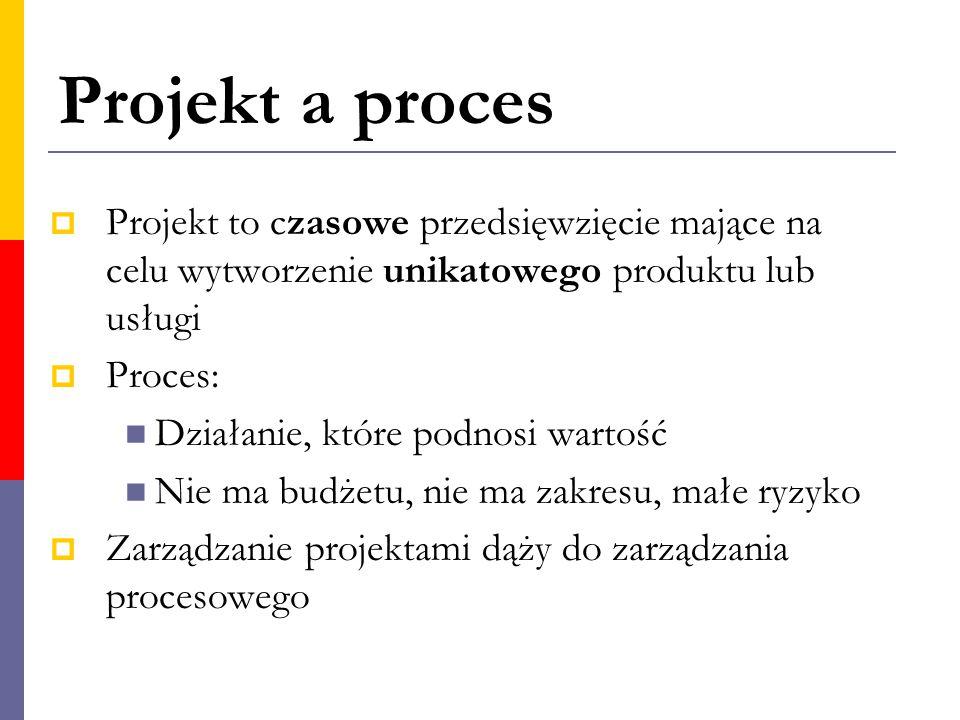 Projekt a proces Projekt to czasowe przedsięwzięcie mające na celu wytworzenie unikatowego produktu lub usługi.