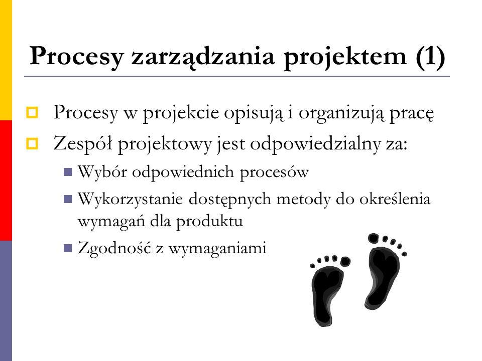 Procesy zarządzania projektem (1)