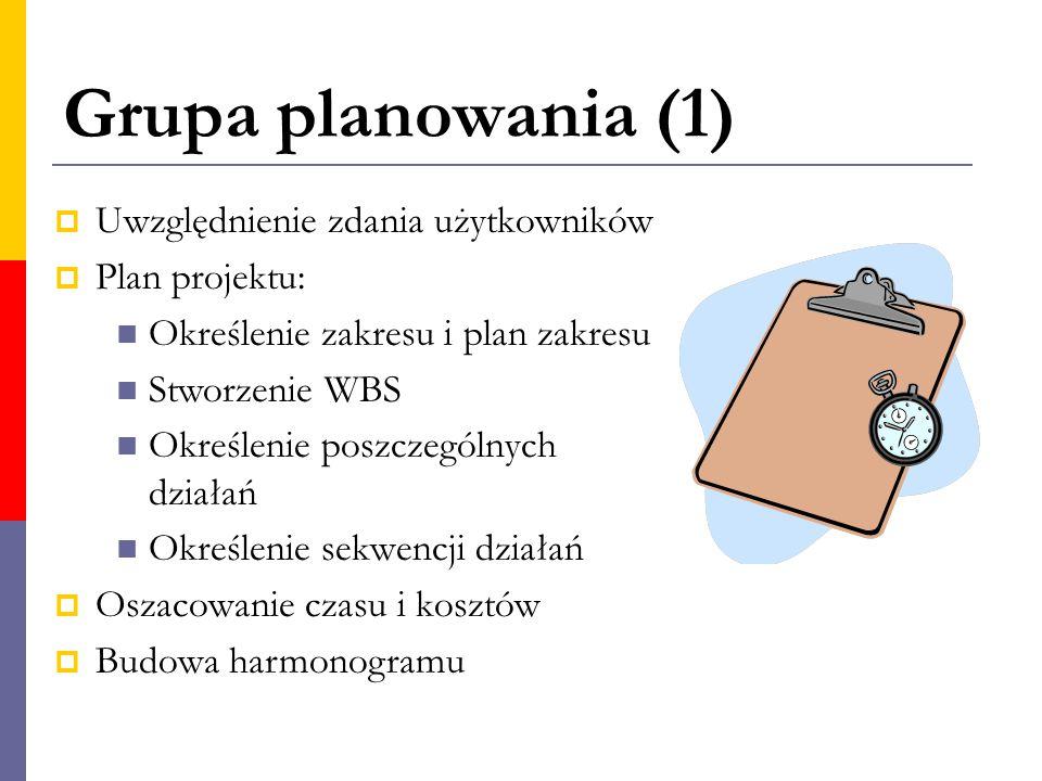 Grupa planowania (1) Uwzględnienie zdania użytkowników Plan projektu: