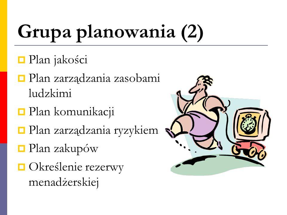 Grupa planowania (2) Plan jakości Plan zarządzania zasobami ludzkimi