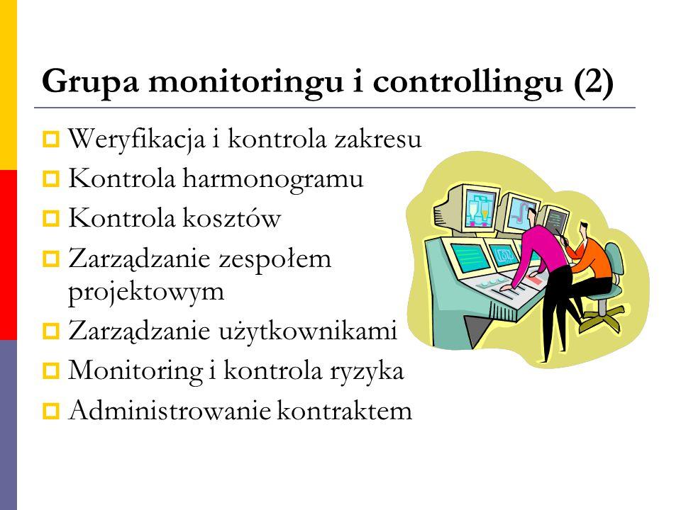 Grupa monitoringu i controllingu (2)