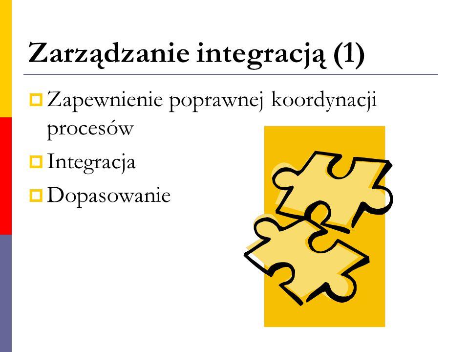 Zarządzanie integracją (1)